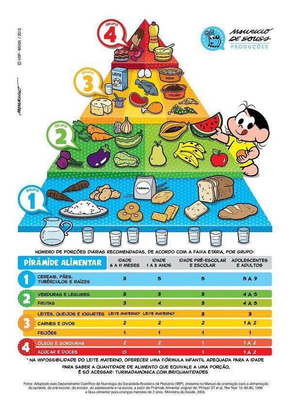 Alimentacao Saudavel Atividades Alimentar Actividad Fisica Y