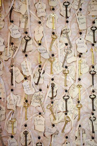 Свадебные тренды: ключики в декоре