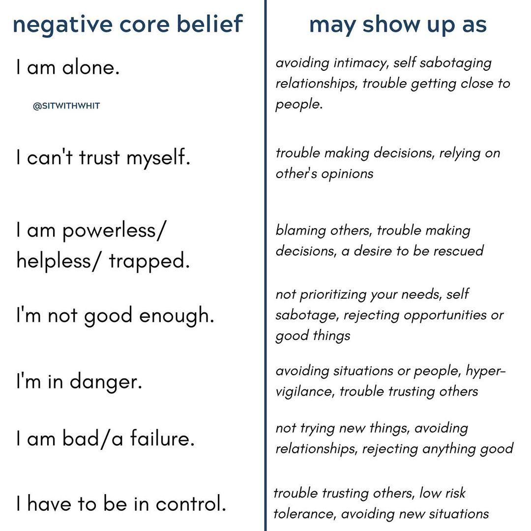 Whitney Goodman On Instagram Negative Core Beliefs Show