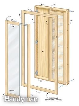 How To Make Your Own Built In Shelves Built In Shelves Glass Shelves Glass Cabinet Doors