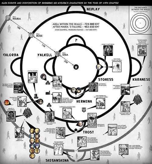 Shingeki No Kyojin Mapa.Attack On Titan Map Attack On Titan Manga Dan Tokyo Ghoul