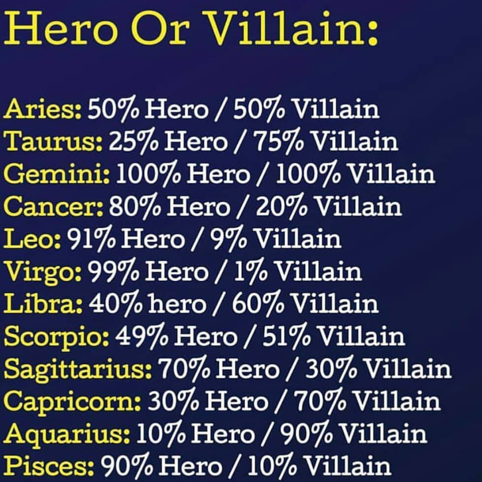 Well my 10% definitely overcompensates #zodiacsigns Well my 10% definitely overc...