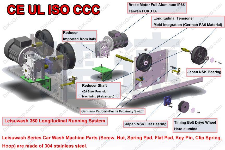 Leisuwash Automatic Car Wash Machine Parts in 2020