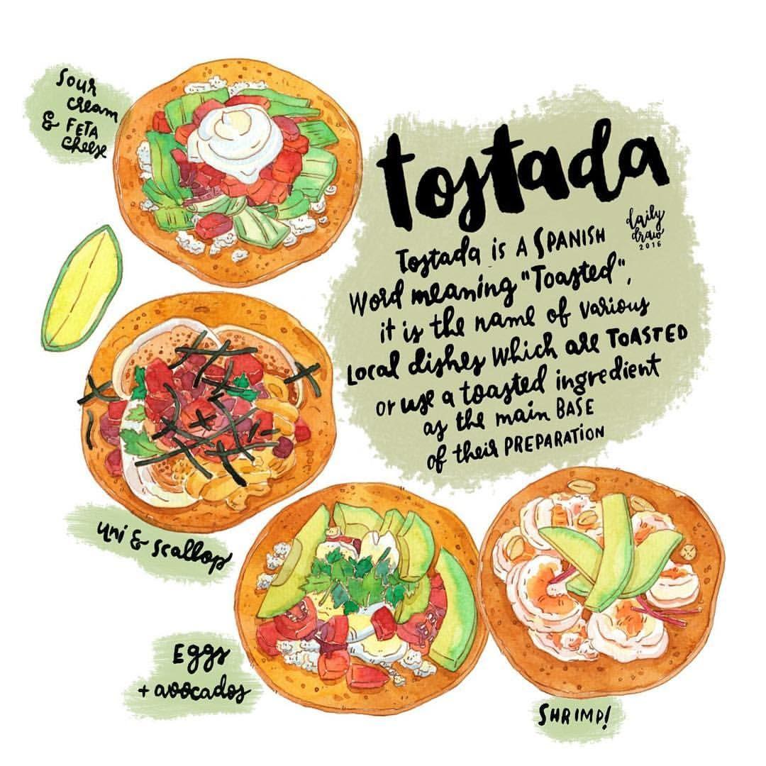 Instagram Photo By Hunniff Mar 16 2016 At 1 38pm Utc Food Illustrations Illustration Food Food Drawing