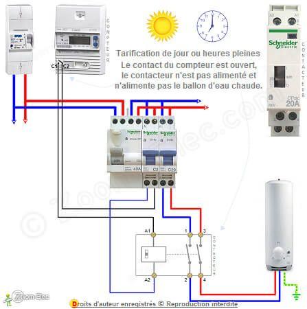 Schema contacteur jour nuit a 07h She mat électrique Pinterest - Plan Electrique Salle De Bain
