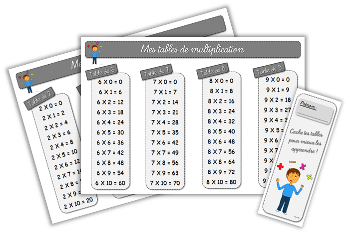 Tables de multiplication et dominos des multiplications for Table de multiplication cm2