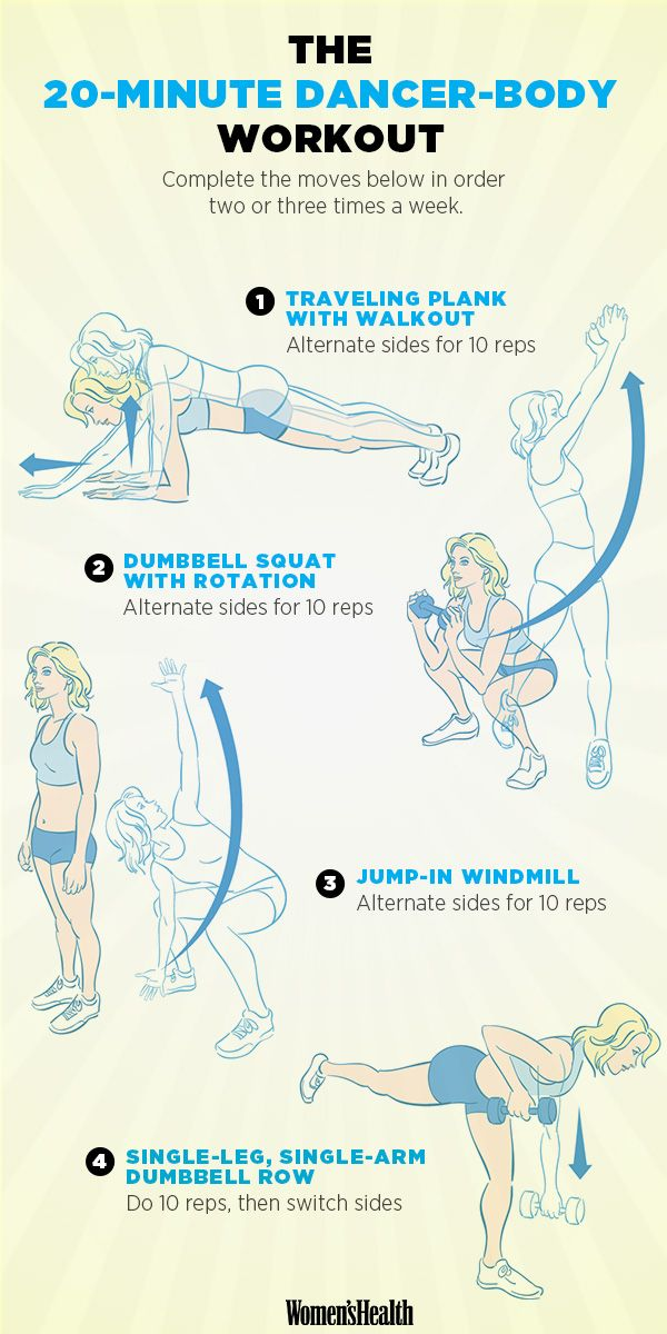 The 20-Minute Workout That'll Help You Get a Dancer's Body Like Julianne Hough's