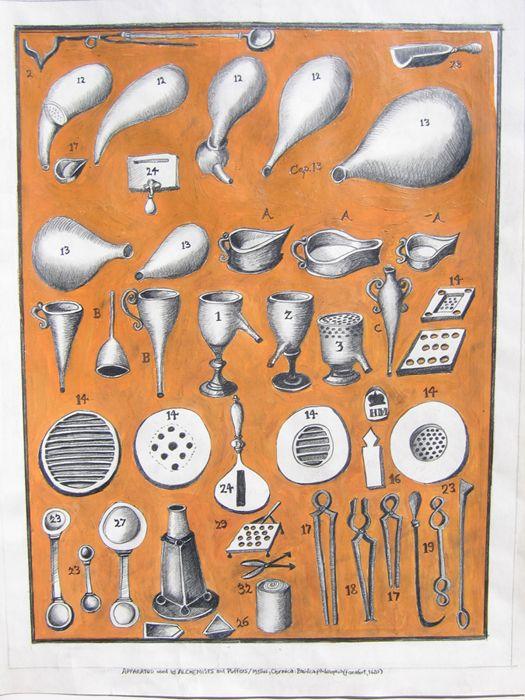 Image result for Alchemist tools