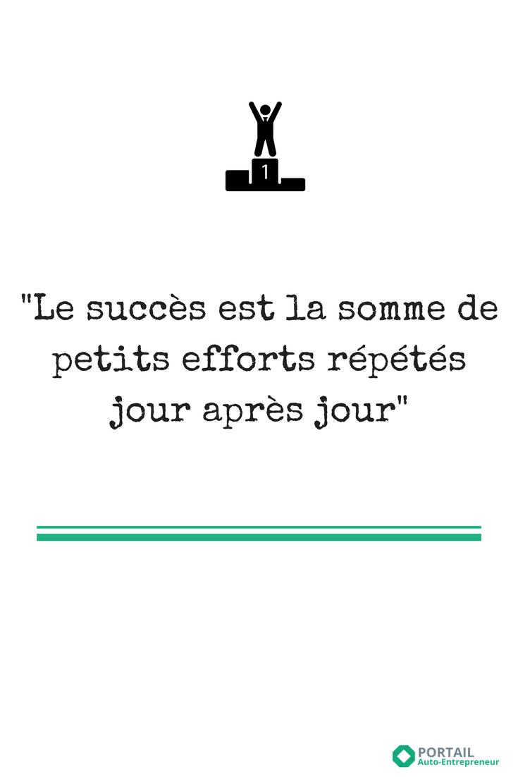 Citation Citations Citationdujour Motivation