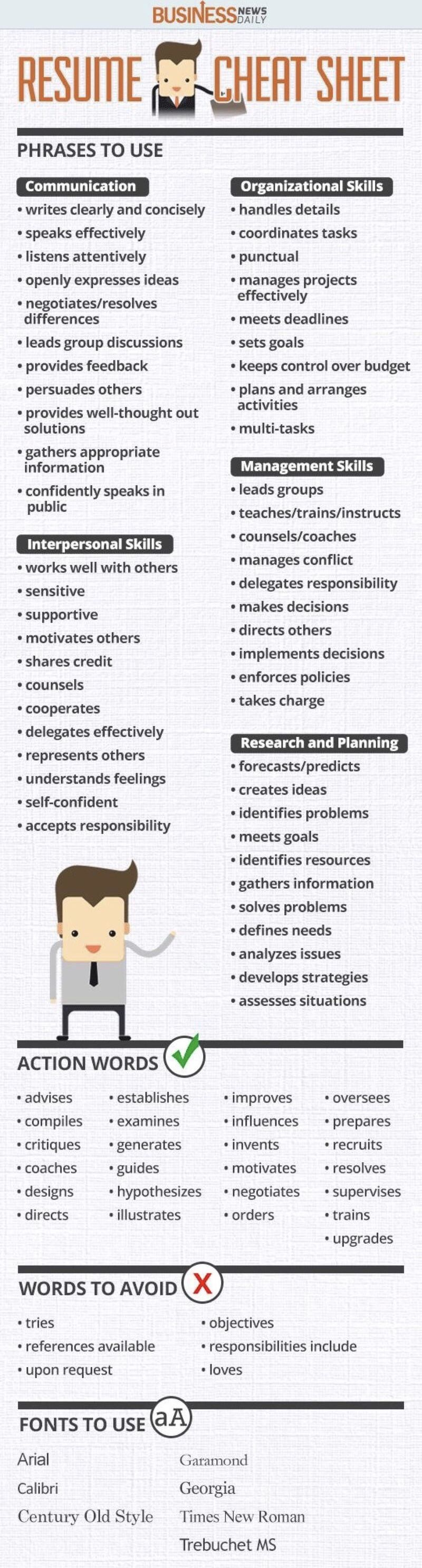 Pin by remss on cheat sheets resume skills resume tips