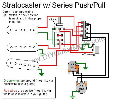 Sratocaster Series PushPull Wiring Diagram Electric Guitar Mods