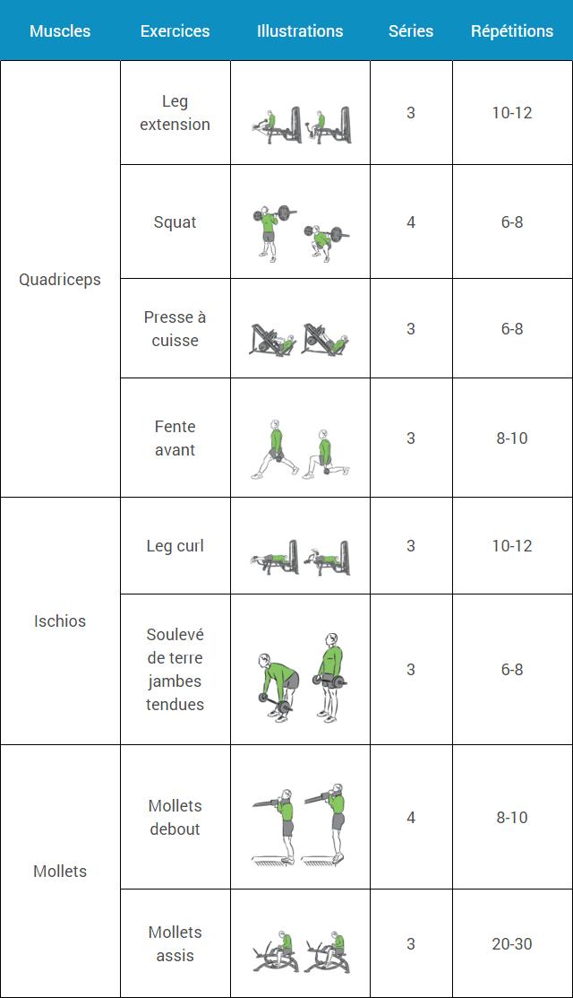 Programme de musculation pour d butant sur 6 semaines - Programme musculation avec banc domyos ...