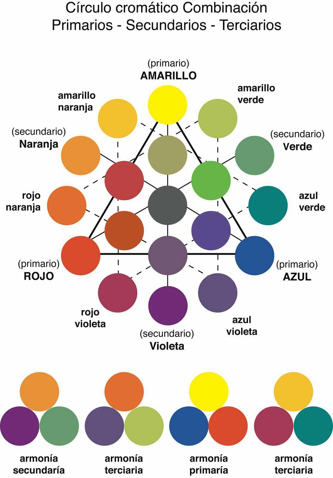 Aprende A Dibujar Como Mezclar Colores Circulo Cromatico De Colores Disenos De Unas