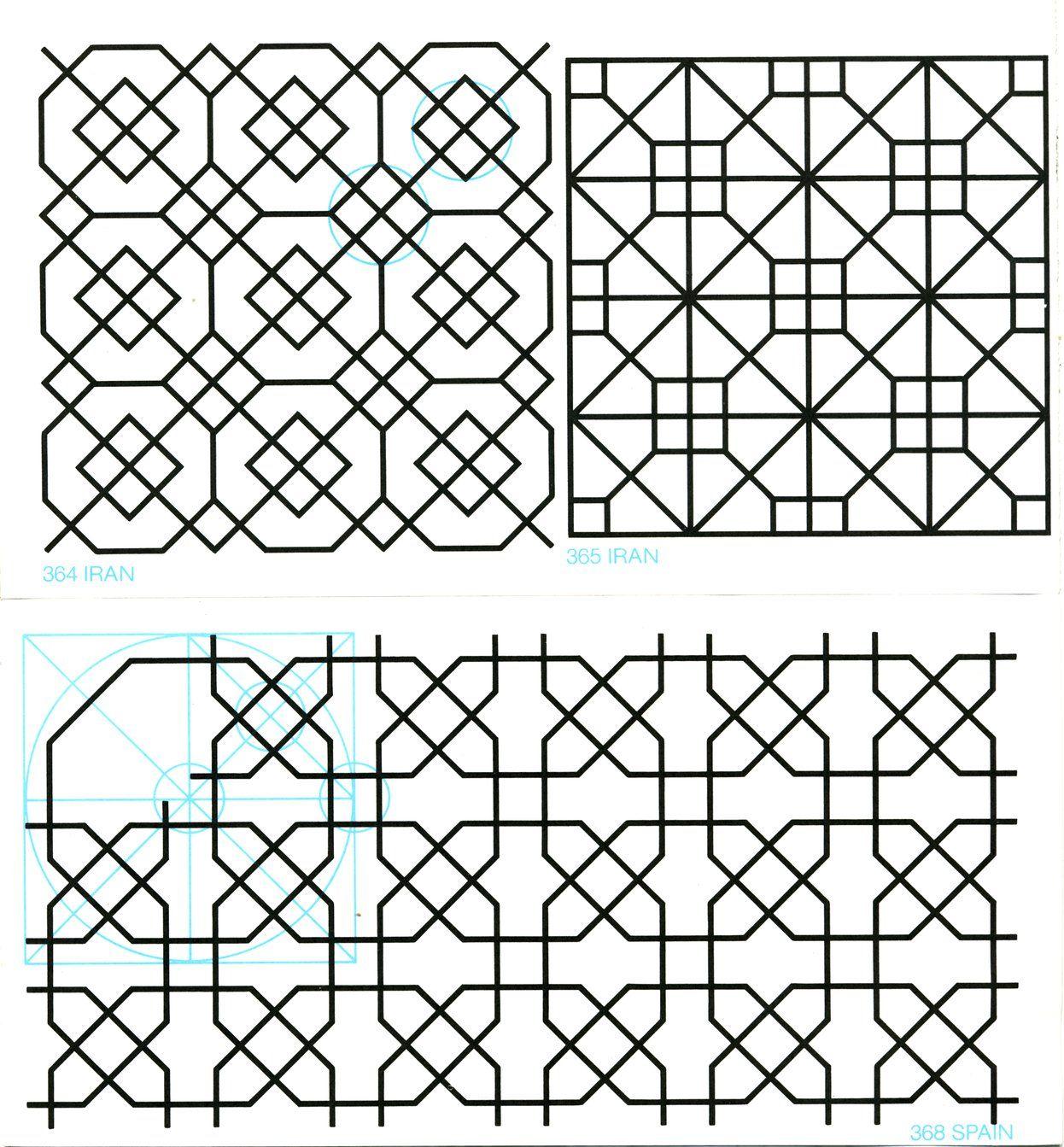 Islamic pattern geometry