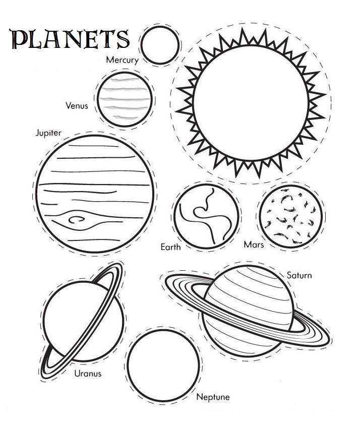 Planets coloring sheet this time without Pluto | Solar ...