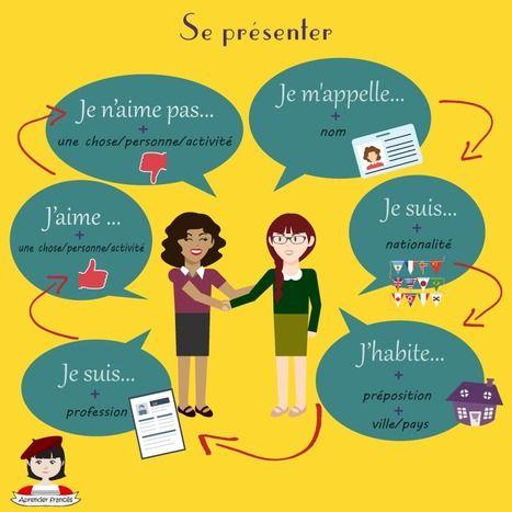 La langue francais facile pdf file