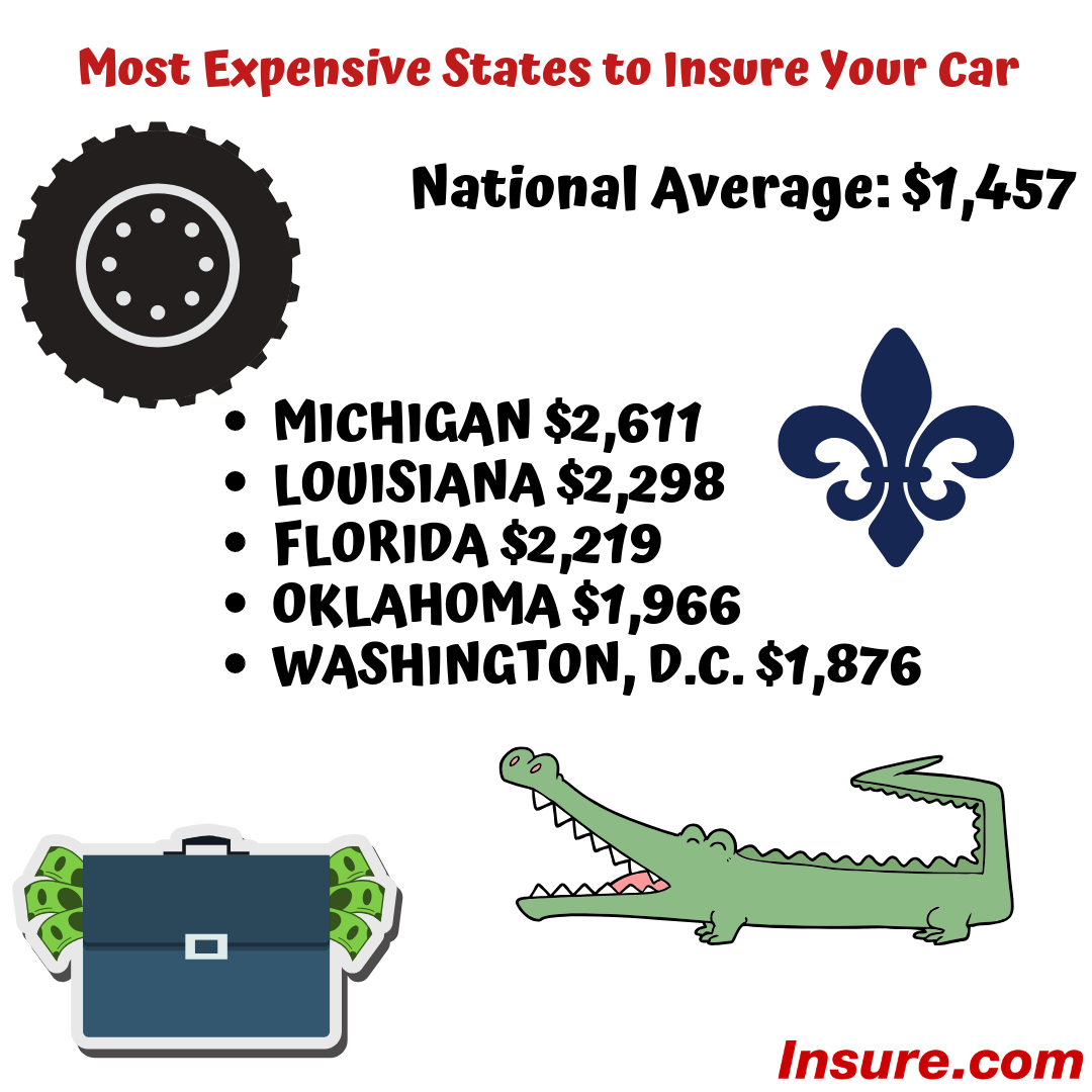 Car Insurance Rates By State 2020 Most And Least Expensive With