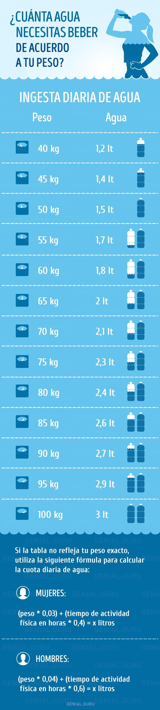 Pin En Calorias Alimentos Y Salud