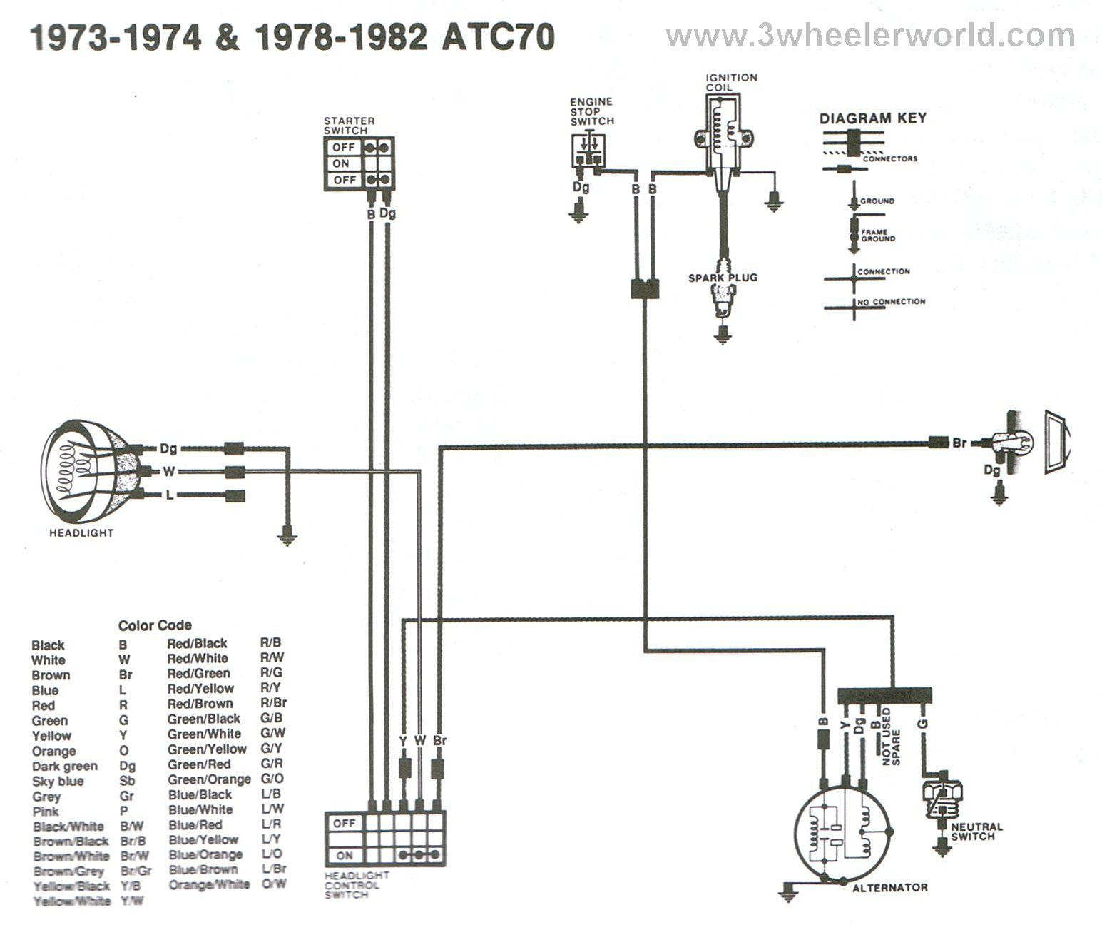 Atc 70 Wiring Diagram Honda Talk Dumont Dune Riders And | Dumont dunes,  Diagram, HondaPinterest