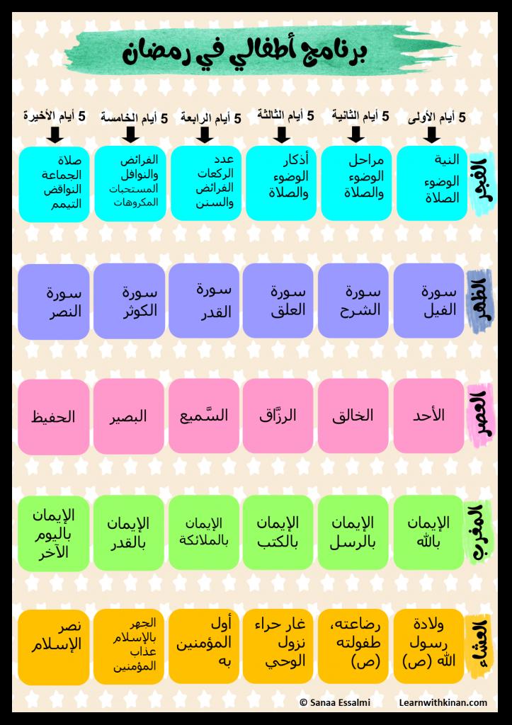 برنامج تخطيط أنشطة رمضان أطفال Map Map Screenshot