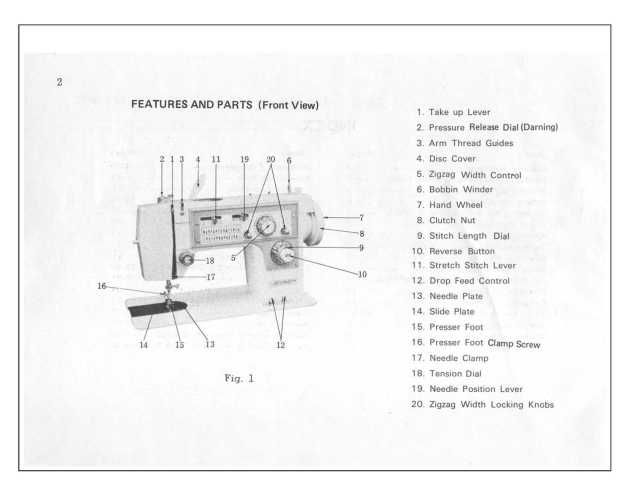 Dressmaker 2402 Sewing Machine Instruction Manual