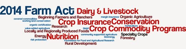 Farm Bill Programs: Study Up, Sign Up