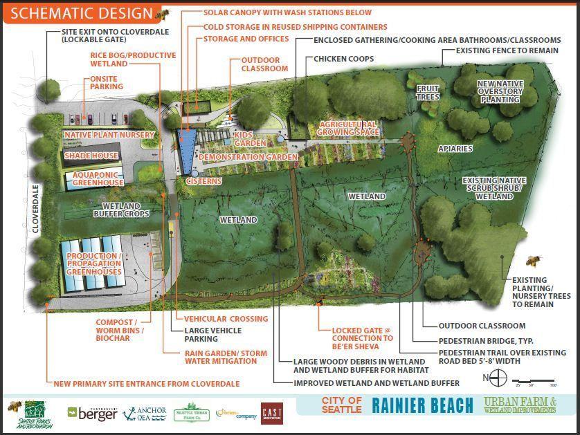10 Acre Farm Layout Plans Of The Final Plan For The Rainier Beach Urban Farm Wetlands Farm Layout Farm Plans Homestead Layout