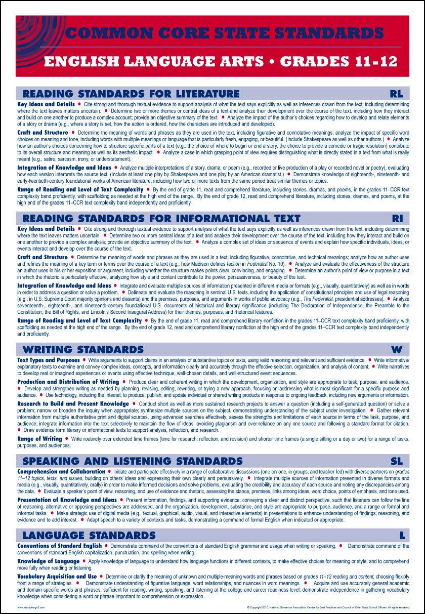 Ccss Ela Grades 11 12 Standards Poster Common Core State Standards Informational Text Language Arts Standards [ 1213 x 840 Pixel ]