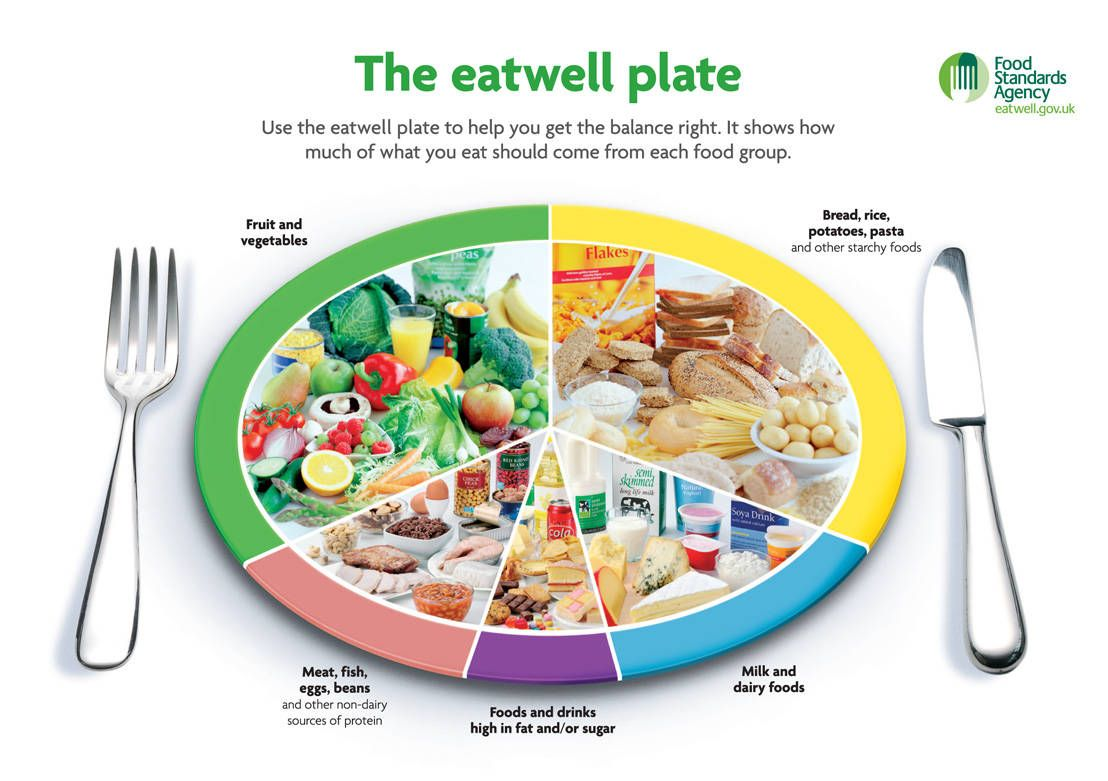 hight resolution of 30 useful diagrams to help you eat healthy