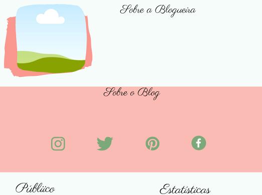 Mídia kit para blog - Google Drive