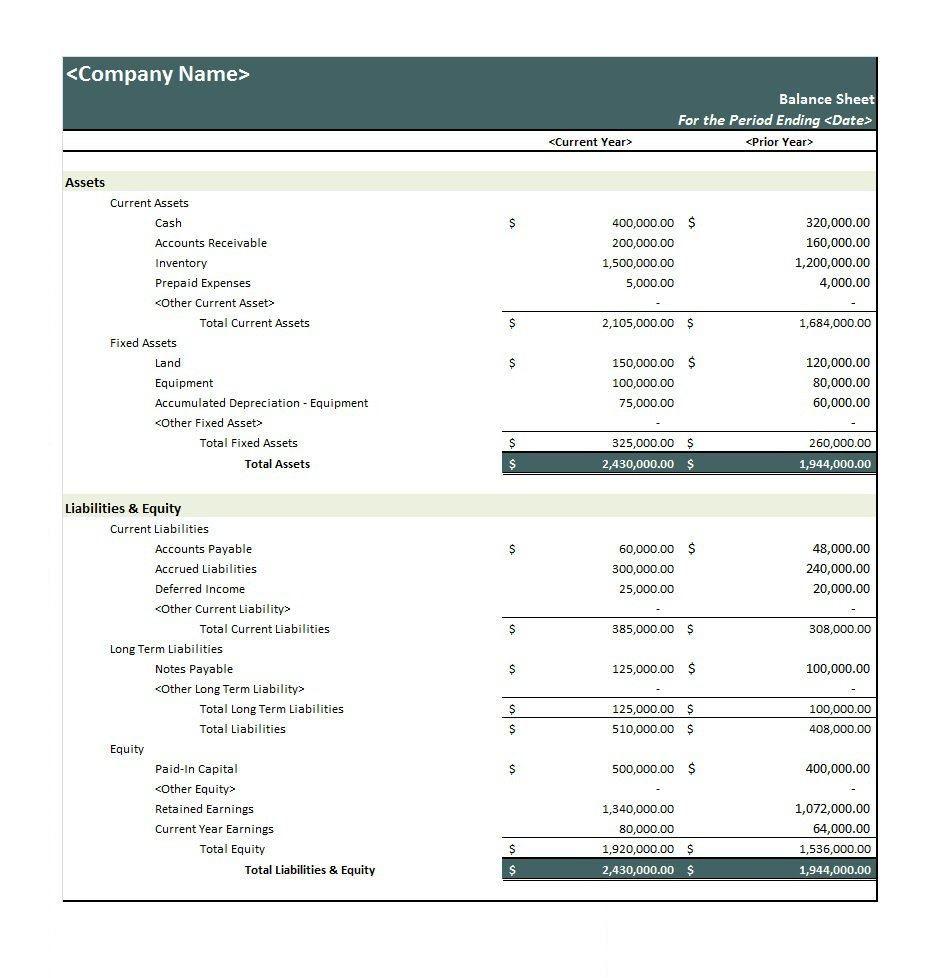Profit And Loss Statement And Balance Sheet Template Financial Statement Templates Statement Template Financial Statement