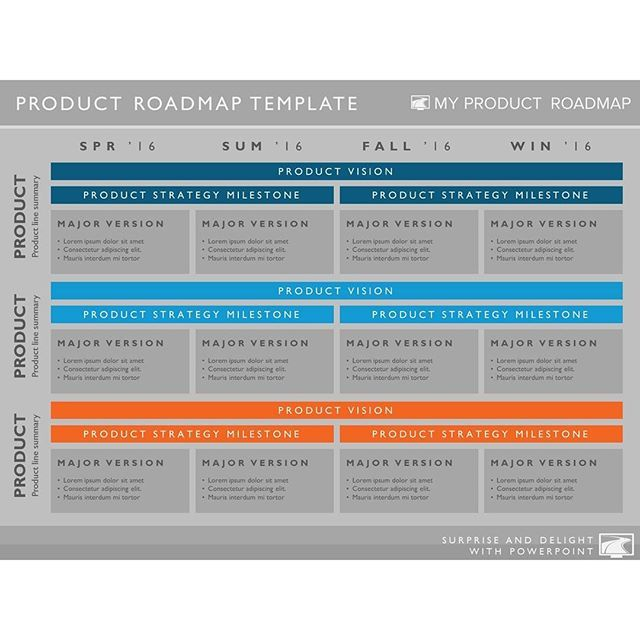 product  roadmap  powerpoint  timeline  infographic  strategy  template u2026