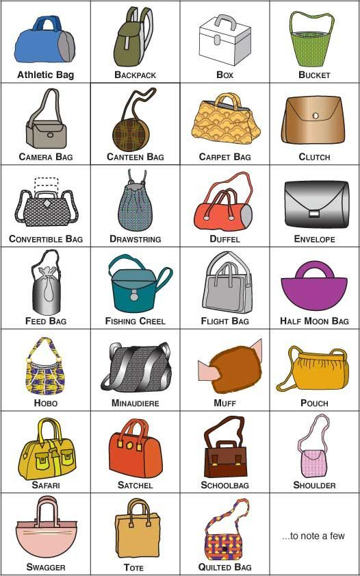 types of bags | and shapes of purses and handbags, there are also a variety of types ...: