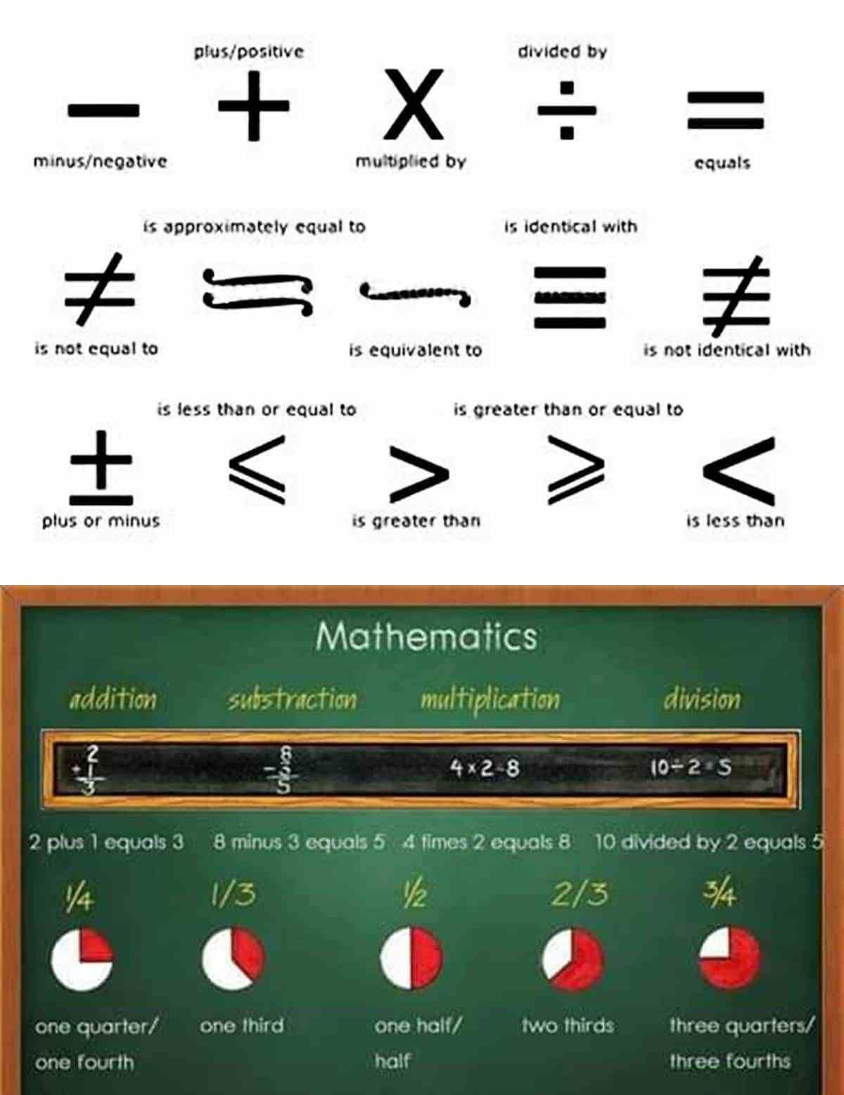 Punctuation Marks Keyboard And Math Symbols In English Symbols