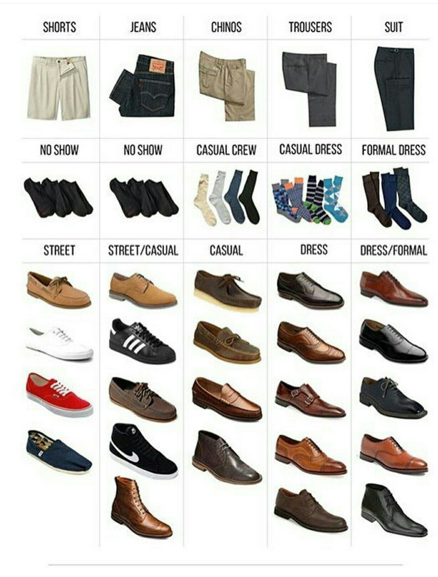 Pin by Mikel Staton on Men's Fashion , Hats & Arm Candy