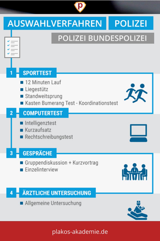 Sporttest bka BKA Einstellungstest