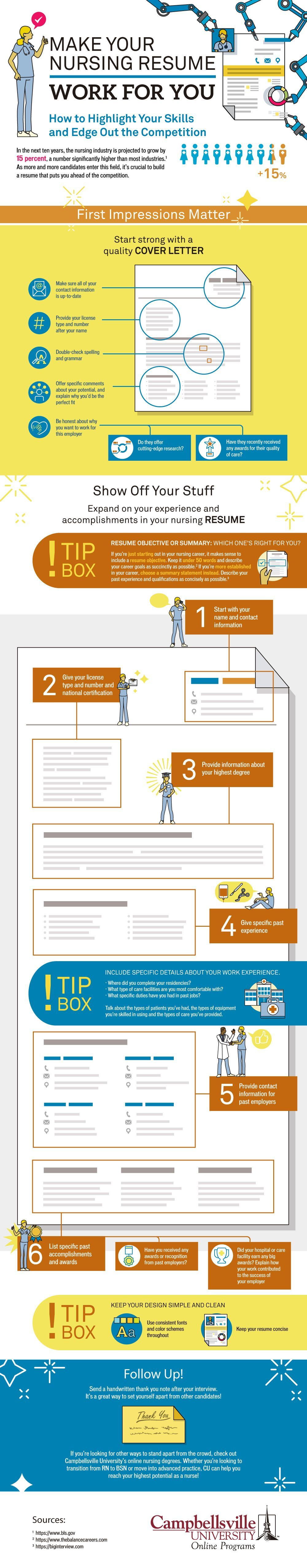 Nursing resume tips infographic facts and figures