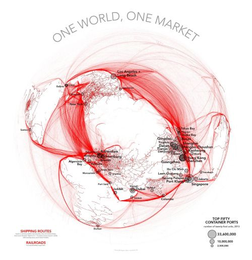 One World, One Market: shipping routes and railways