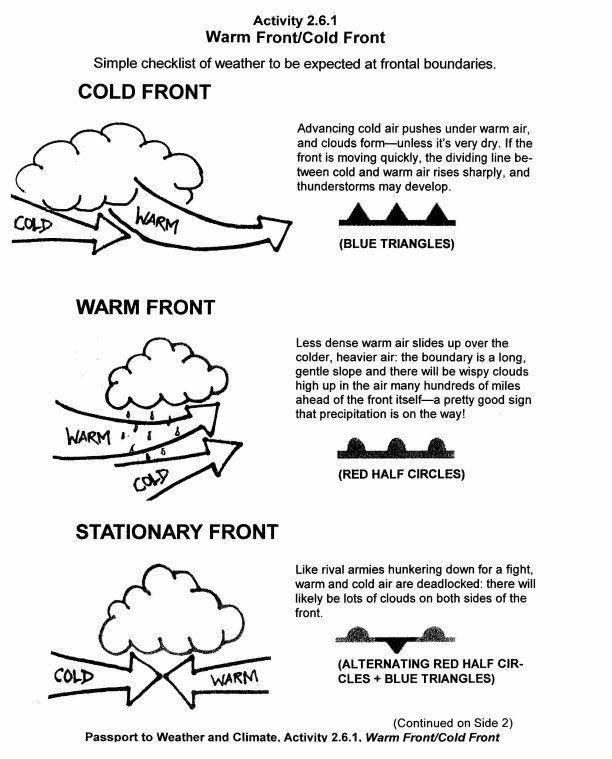 Weather Front Worksheet - Rringband