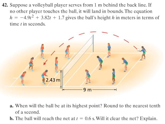 Parabola Volleyball As A Student I M Like Cool Volleyball Volleyball S Quadratics Maths Algebra Algebra Resources