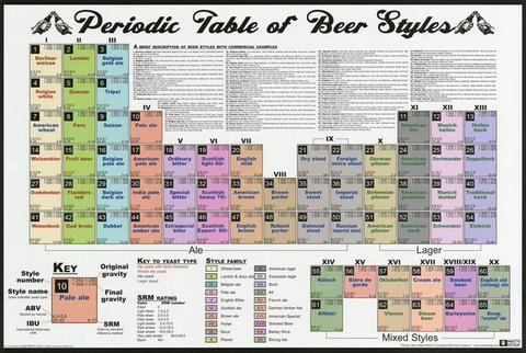 elementswlonkcom printable periodic tables with pics science pinterest periodic table and math - Tabla Periodica Keith Enevoldsen En Espanol