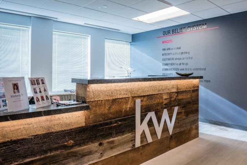 keller williams realty a nationally respected real estate firm