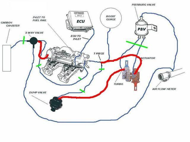 dump valves for non turbo cars dyTkneGo | Spare Part | Pinterest ...