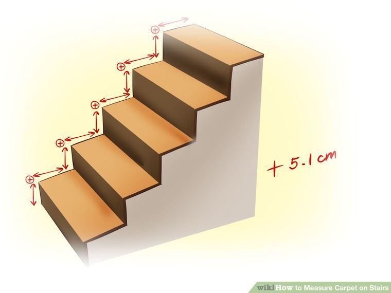 Superieur How To Measure Carpet On Stairs: 9 Steps (with Pictures)   WikiHow