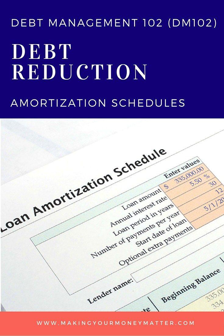 dm102 debt reduction learning