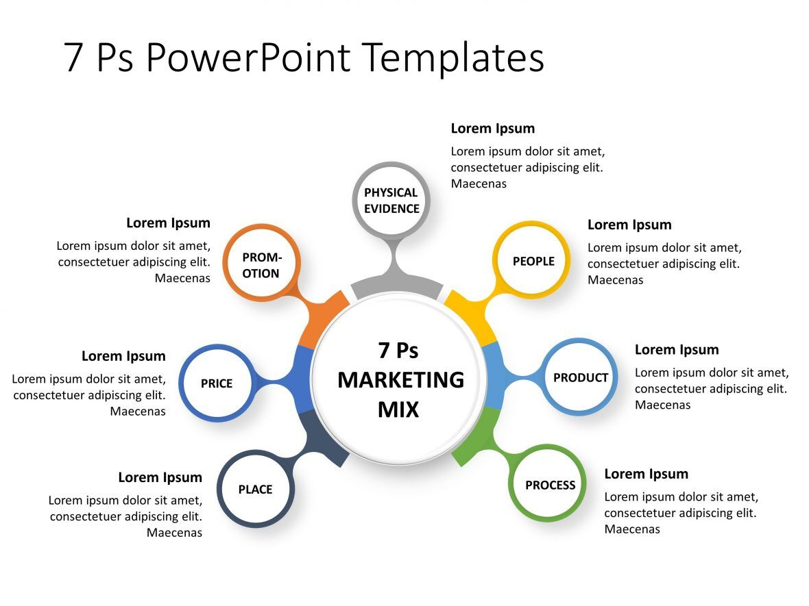 Use This Marketing Mix Powerpoint Templatedesign For Showing Your Marketing Presentation Slide Powerpoint Templates Marketing Mix Infographic Powerpoint