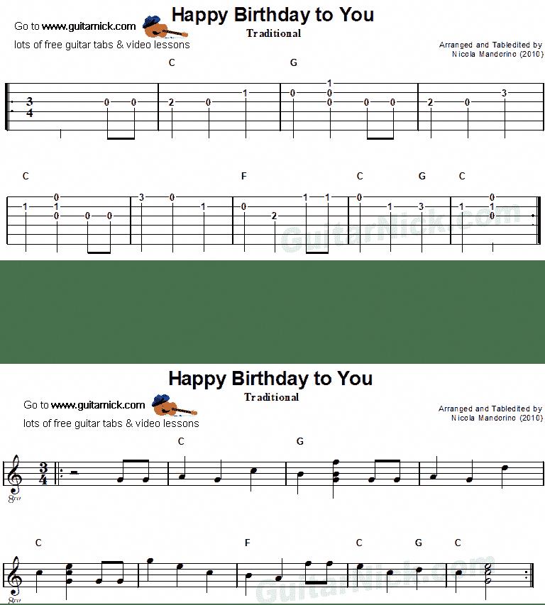 Happy Birthday! maxresdefault.jpg Violin tutorial