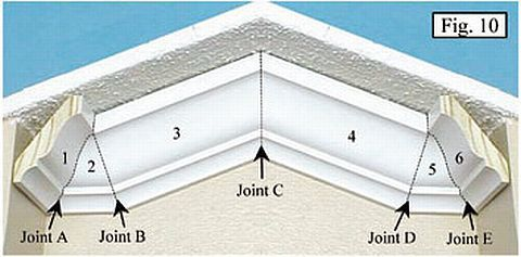 Crown Molding On Cathedral Ceilings Easier Than You Think
