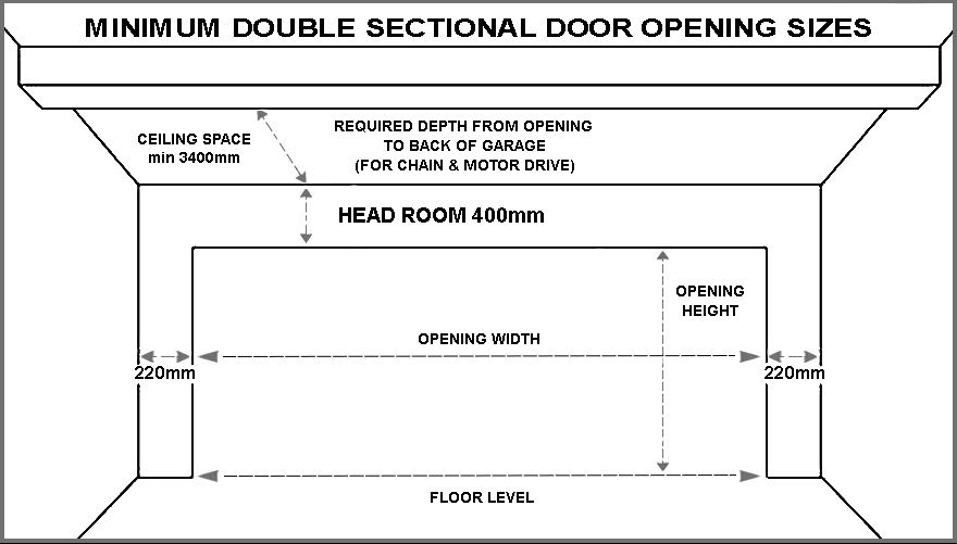Standard Double Sectional Garage Door Sizes Roller Doors Garage Door Sizes Standard Garage Door Sizes