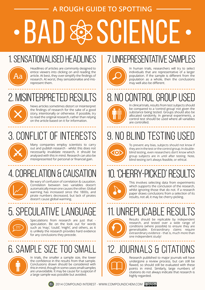 10170947 462914063839629 3711505936653215030 N Png 679 960 Pixels Science Poster Chemistry Teacher Science